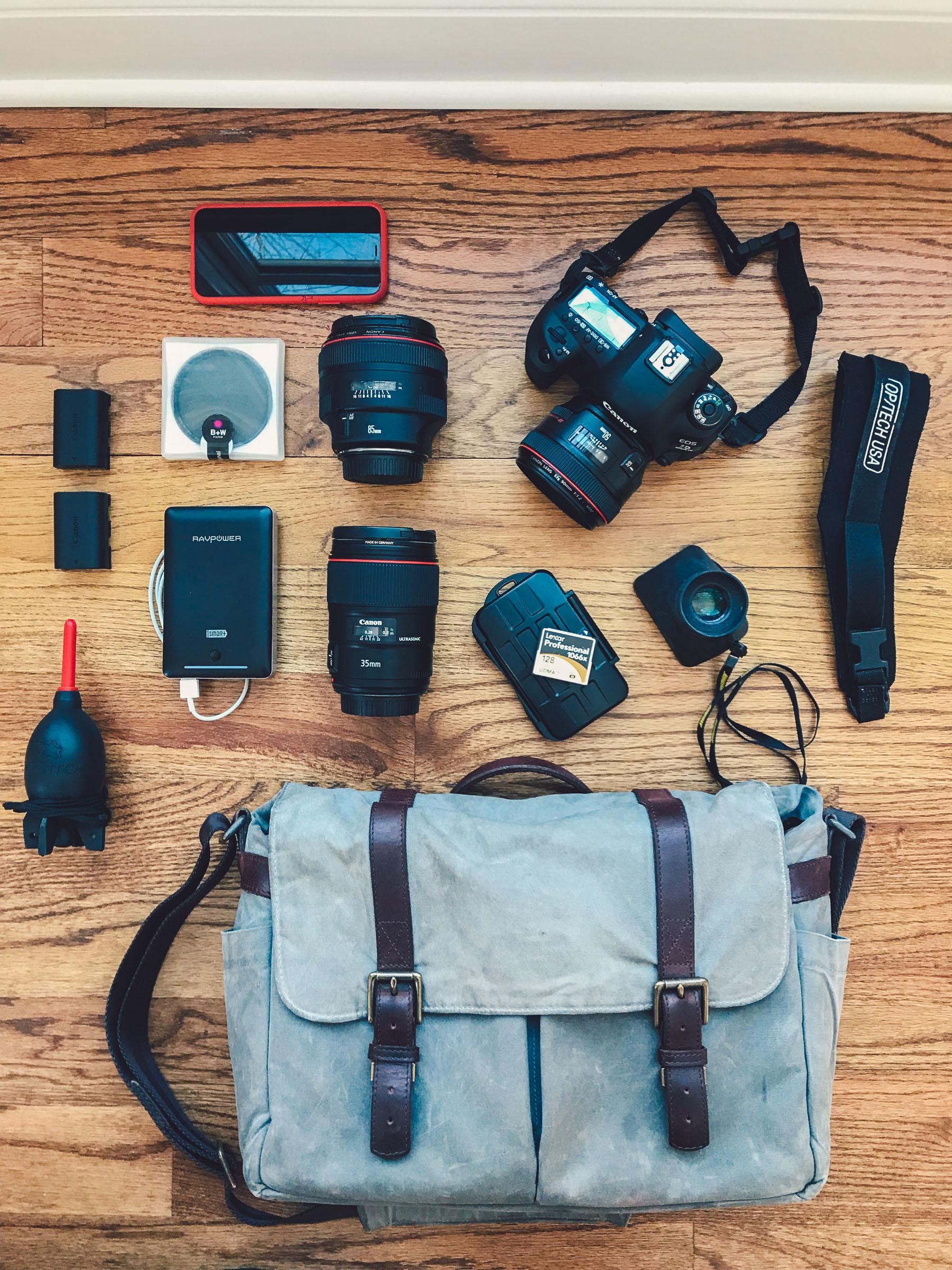 Canon Camera Fashion Bloggers Use